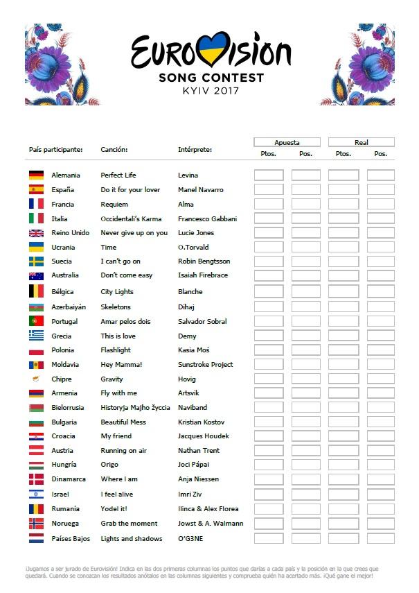 Cuestionario Eurovision 2017